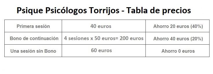 Tabla de precios en Torrijos